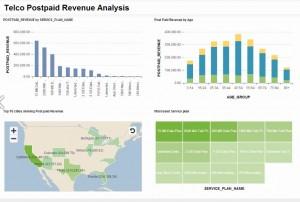 Lumira-SAP-Market