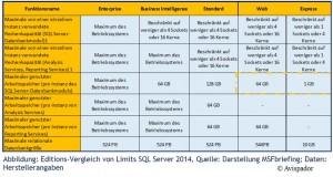 A-opper_SQL14_1