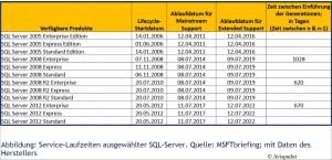 Axel-opper_SQL14_2