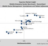 Experton-Mobile-Device-Management