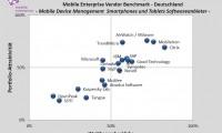 Anbietervergleich: Mobile Enterprise Vendor Benchmark 2014