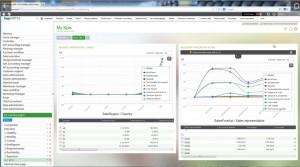 Sage-x3_KPI-2