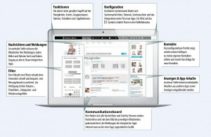 Social-Collab-Witte_Screen
