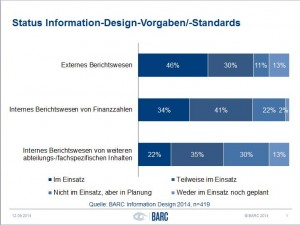 BARC-Info-Design_Web