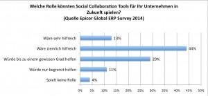 epicor-Studie-tools-Rolle