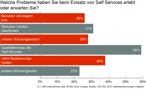COC_Research-Self-Services_Grafik3