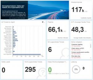 c4c_screenshot_ausschnitt_web