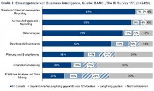 BARC-Survey15_1