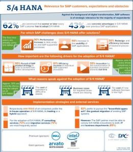 PAC-Infografik-S4_NEU