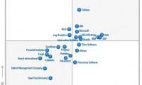 Microsoft Business Intelligence punktet in den Fachabteilungen