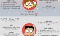 Data Science Industry: Berufe, Anforderungen, Arbeitgeber, Gehälter