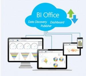 Pyramid-Office BI