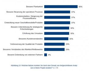 Fast die Hälfte der Unternehmen, die fortgeschrittene Analysen einsetzen, profitieren von einer besseren Planbarkeit. Quelle: BARC