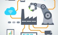SAP Distributed Manufacturing zielt auf digitale Fertigung