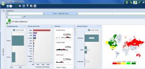 Bei Corporate Planner Sales können Anwender ihre Vertriebsdaten aus jedem beliebigen Blickwinkel planen, analysieren und visualisieren. Foto: Corporate Planner